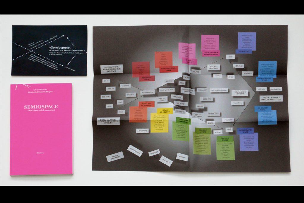 Livre Semiospace et diagramme Semioscape, Edition Clinamen, Genève, 2016