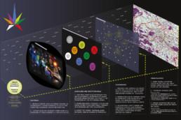 Paris Galaxies conceptual map, diagramme. © R. Bidault-Waddington